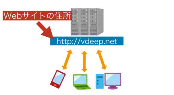 domain-server