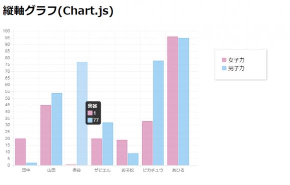 chart-js5