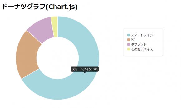 chart-js6