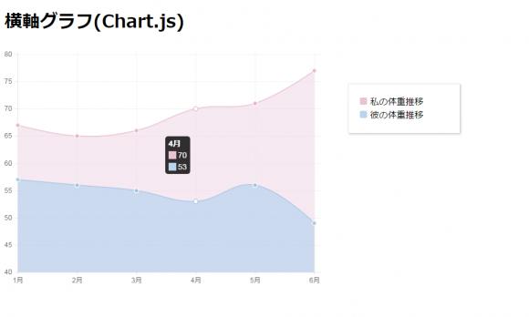 chart-js8