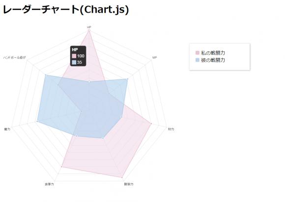 chart-js9